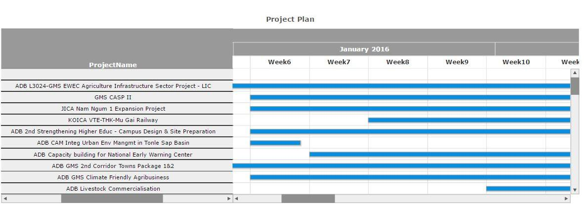 inbold project management tool